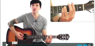 Play Worship  Guitar Review – Learn from Aron Anastasi, One of the Very Experienced Worship Guitarists and Lead Worshipers.